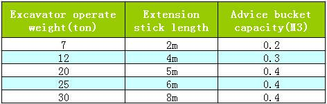 excavator extension stick specification