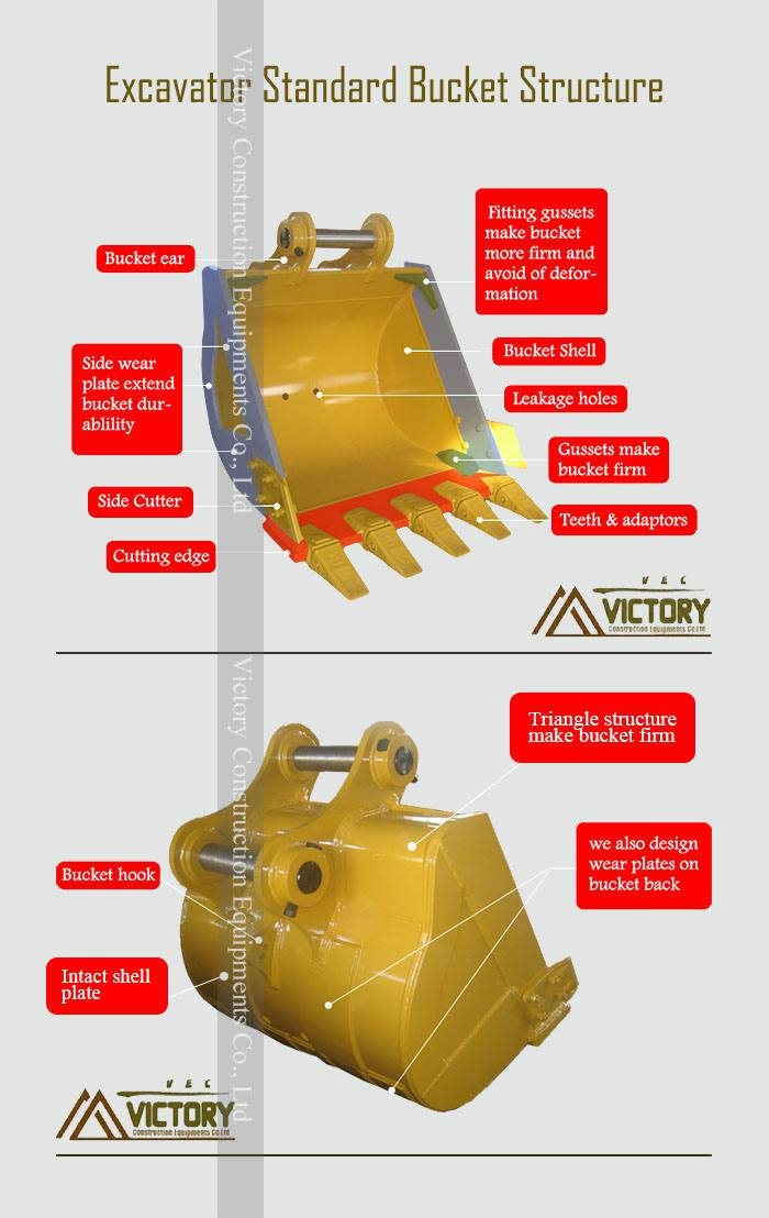 Make Excavator Standard Bucket Firm And Durable